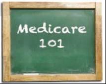 Basics of Medicare